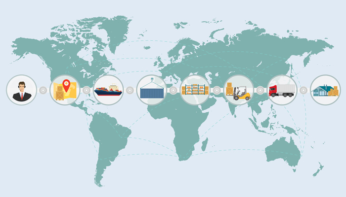 global-supply-chain