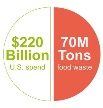 tons-food-waste-v2